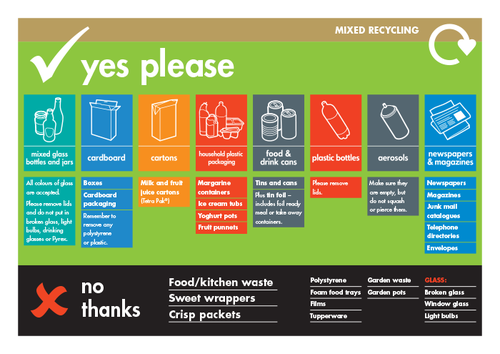 Recycling bin guidelines and tips by Sheffield Property to Let
